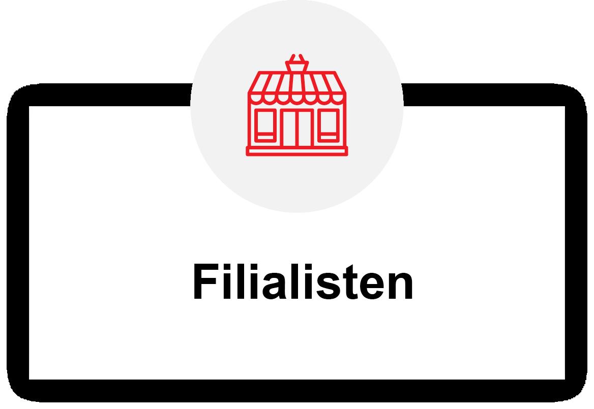 Filialisten